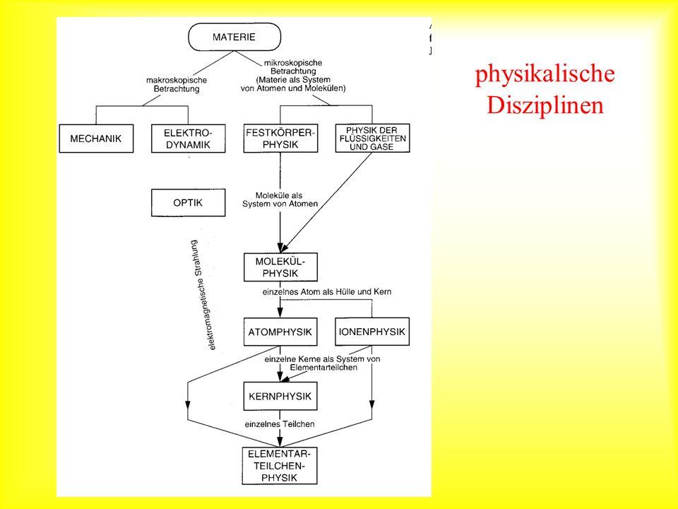 physikalische Disziplinen