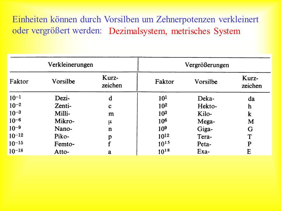 Einheiten können durch Vorsilben um Zehnerpotenzen verkleinert oder vergrößert werden: Dezimalsystem, metrisches System