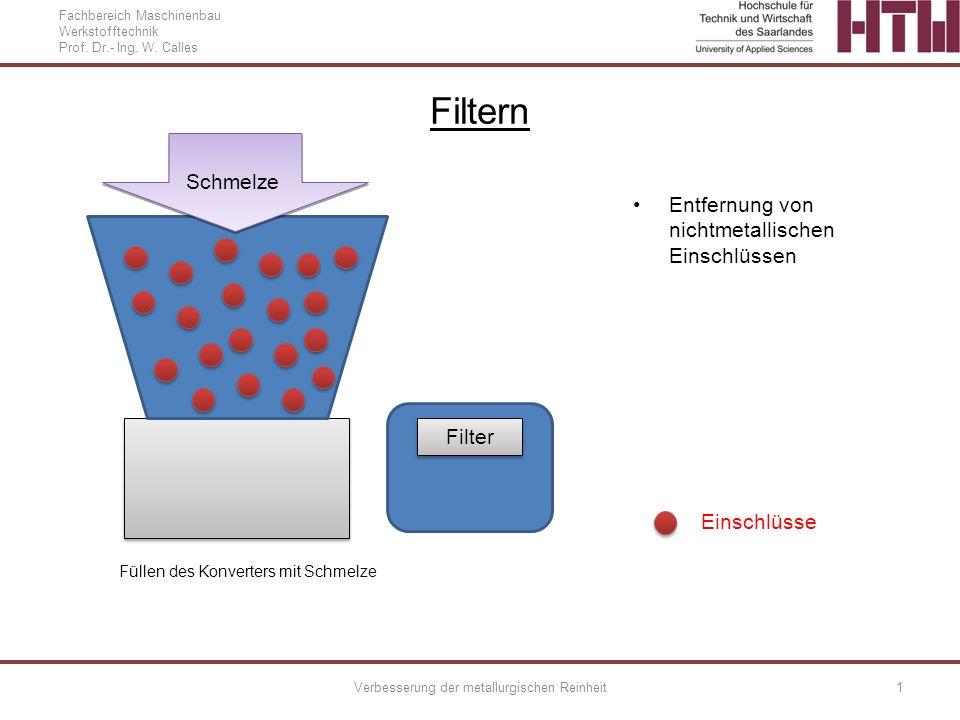 Fachbereich Maschinenbau Werkstofftechnik Prof. Dr.- Ing. W. Calles Verbesserung der metallurgischen Reinheit1 Filter Filtern Entfernung von nichtmeta
