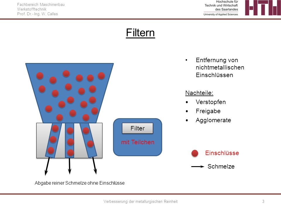 Fachbereich Maschinenbau Werkstofftechnik Prof. Dr.- Ing. W. Calles Verbesserung der metallurgischen Reinheit3 Filter mit Teilchen Schmelze Entfernung