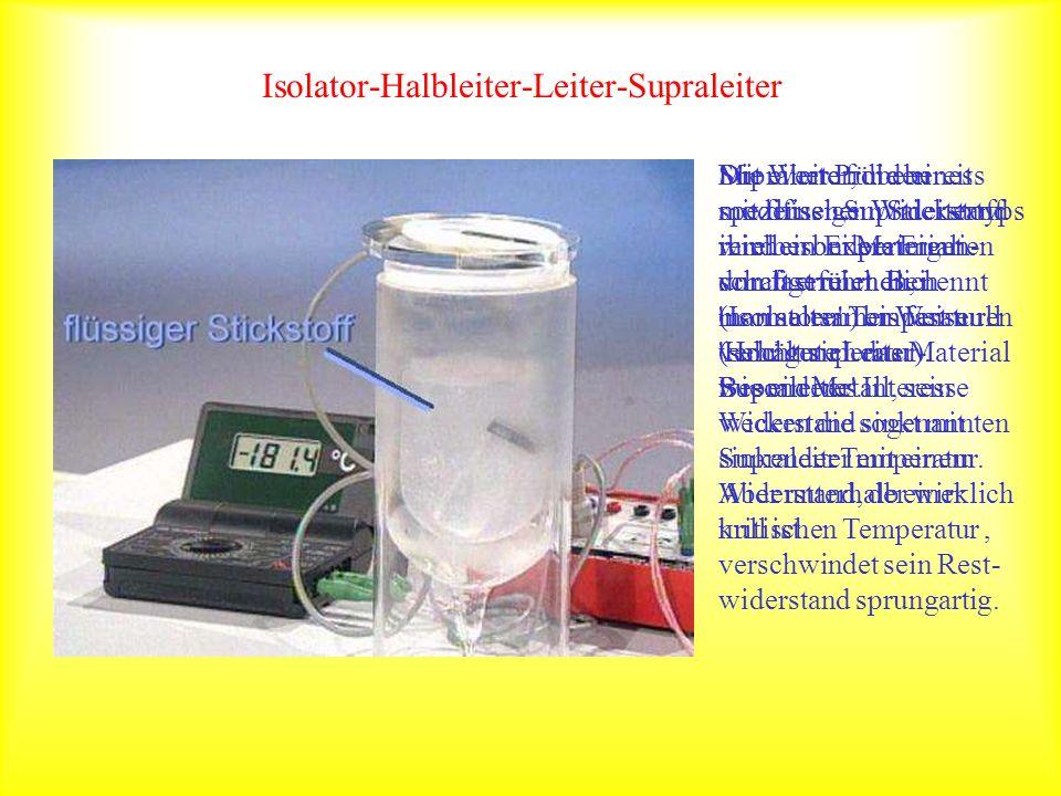 Isolator-Halbleiter-Leiter-Supraleiter Die Werte für den spezifischen Widerstand reichen bei Materialien von fast unendlich (Isolatoren) bis fast null