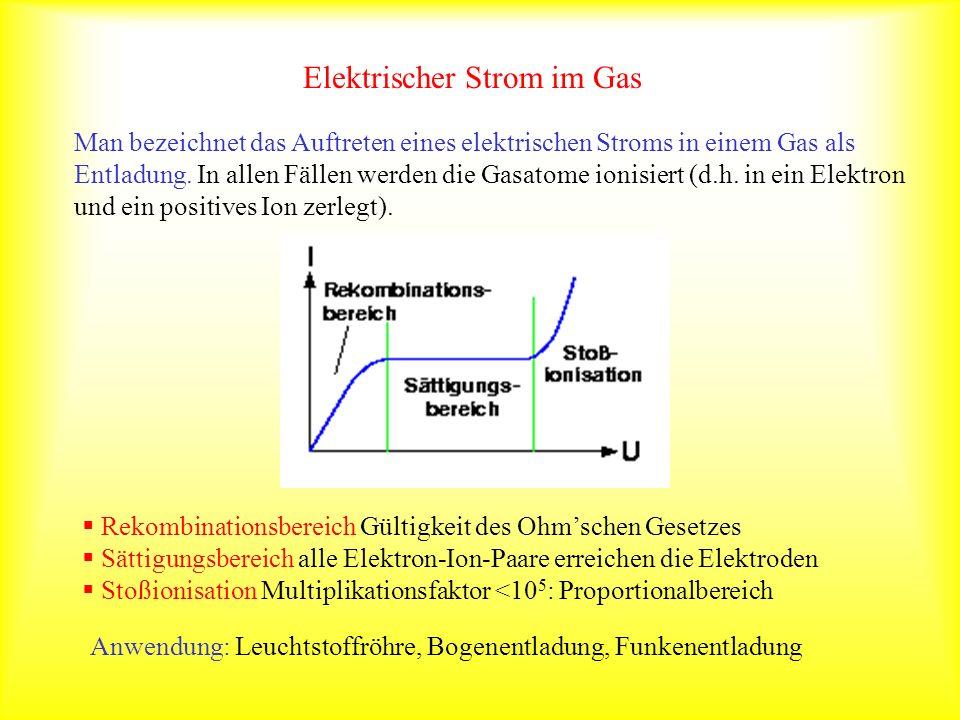 Elektrischer Strom im Gas Man bezeichnet das Auftreten eines elektrischen Stroms in einem Gas als Entladung. In allen Fällen werden die Gasatome ionis