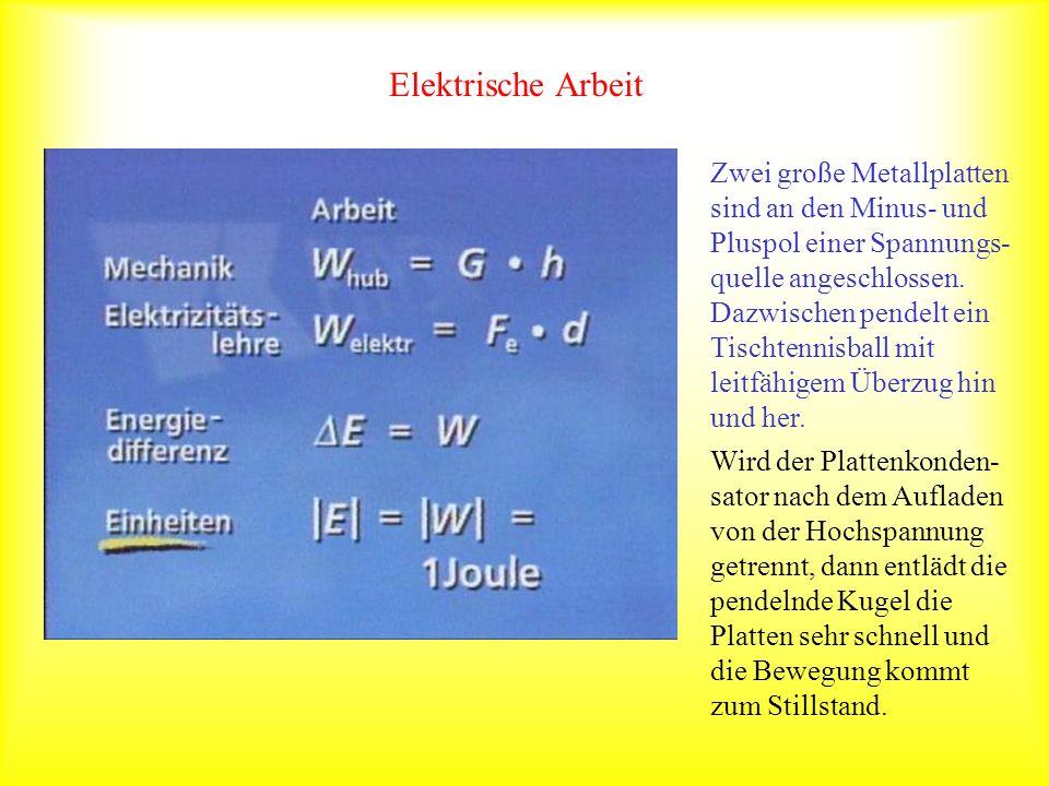 el Definition der elektrischen Spannung Die Spannung ist die elektrische Energie dividiert durch die Ladung des Probekörpers (Einheit: Volt) Achtung Verwechslungs- gefahr: Feldstärke E und Energie E el