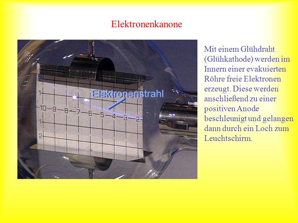 Elektronenkanone Mit einem Glühdraht (Glühkathode) werden im Innern einer evakuierten Röhre freie Elektronen erzeugt. Diese werden anschließend zu ein