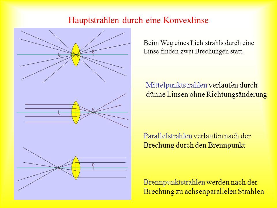 Hauptstrahlen durch eine Konvexlinse Mittelpunktstrahlen verlaufen durch dünne Linsen ohne Richtungsänderung Beim Weg eines Lichtstrahls durch eine Li