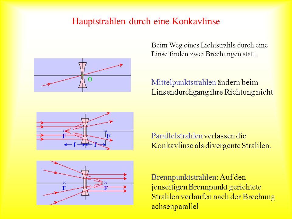 Hauptstrahlen durch eine Konkavlinse Mittelpunktstrahlen ändern beim Linsendurchgang ihre Richtung nicht Beim Weg eines Lichtstrahls durch eine Linse