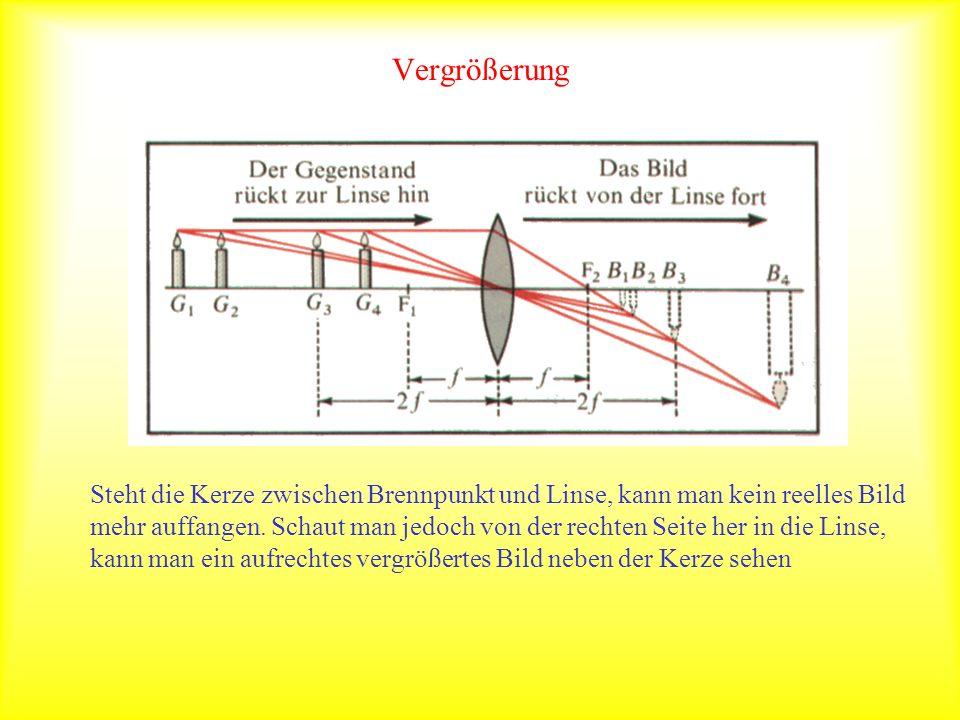 Brennweite Der Abstand der Brennpunkte F bzw.F nennt man die Brennweite f bzw.