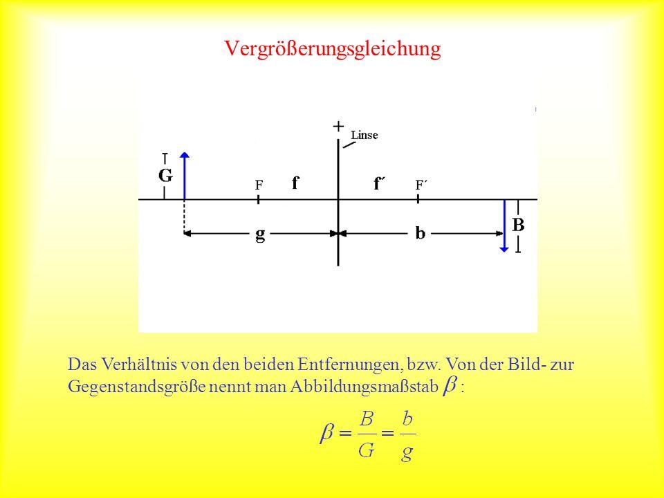 Vergrößerungsgleichung Das Verhältnis von den beiden Entfernungen, bzw. Von der Bild- zur Gegenstandsgröße nennt man Abbildungsmaßstab :