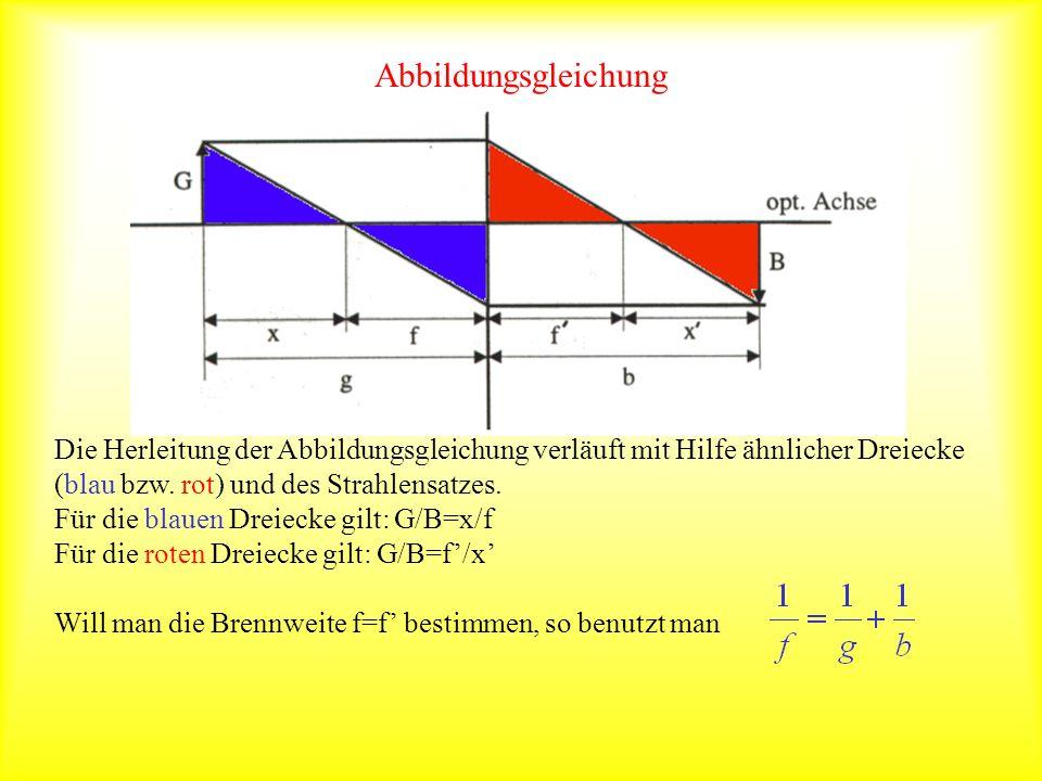 Abbildungsgleichung Die Herleitung der Abbildungsgleichung verläuft mit Hilfe ähnlicher Dreiecke (blau bzw. rot) und des Strahlensatzes. Für die blaue