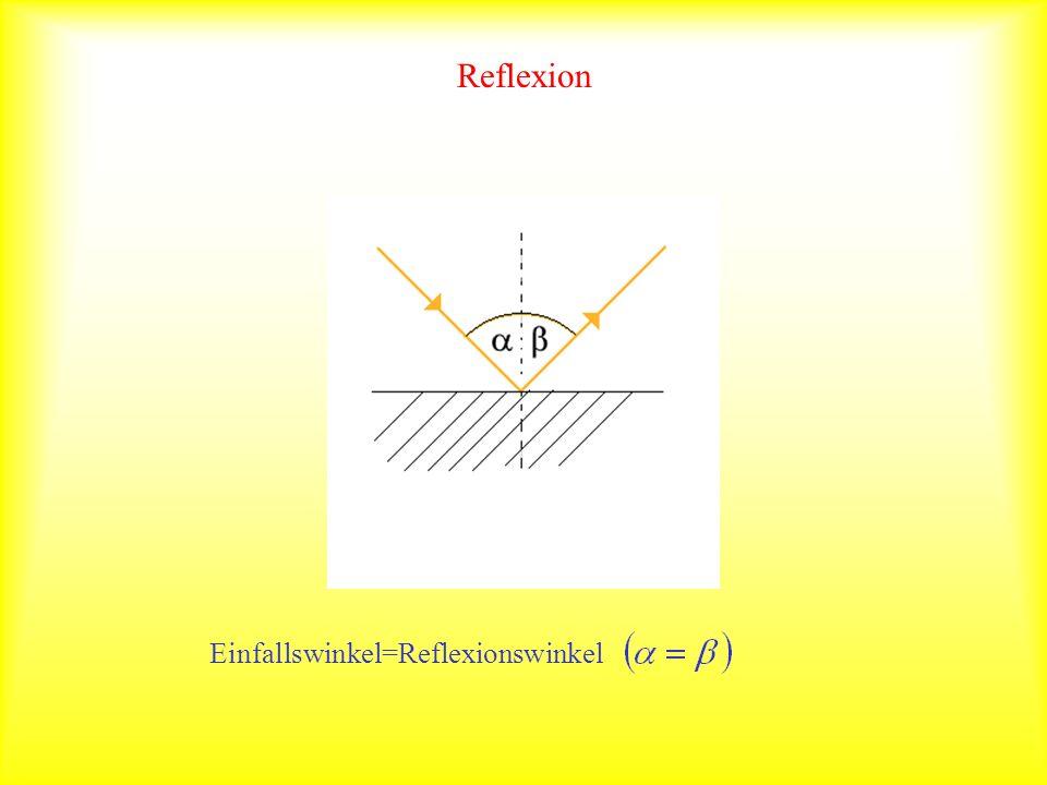 Brechung von Lichtwellen c M =Lichtgeschwindigkeit im Medium n=Brechzahl oder Brechungsindize