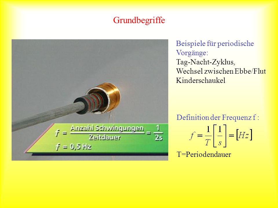 Grundbegriffe Beispiele für periodische Vorgänge: Tag-Nacht-Zyklus, Wechsel zwischen Ebbe/Flut Kinderschaukel Definition der Frequenz f : T=Periodenda