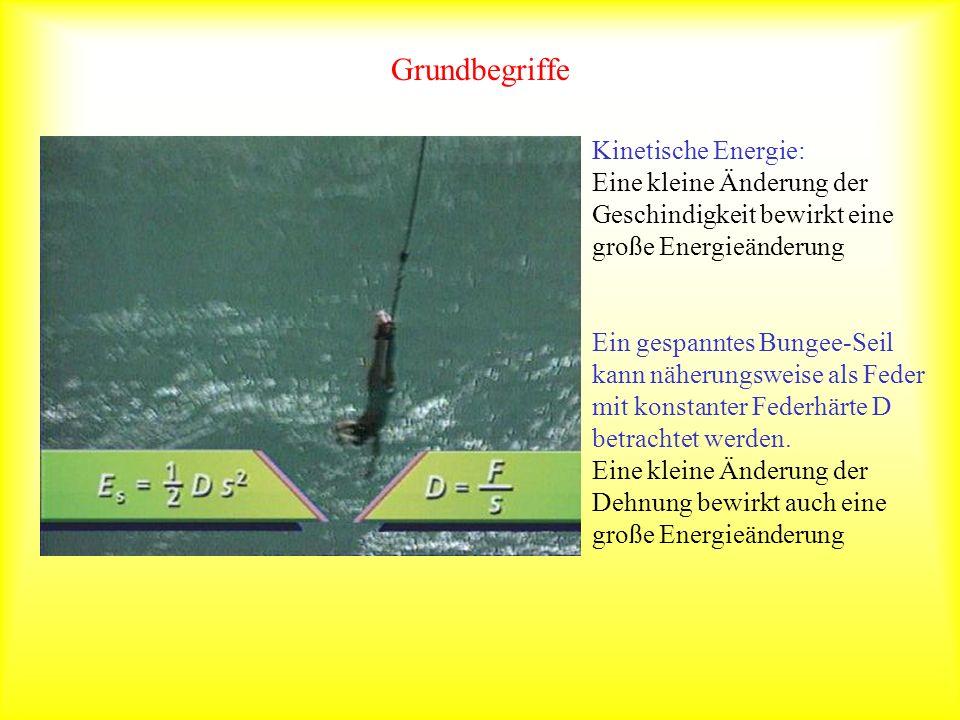 Grundbegriffe Kinetische Energie: Eine kleine Änderung der Geschindigkeit bewirkt eine große Energieänderung Ein gespanntes Bungee-Seil kann näherungs