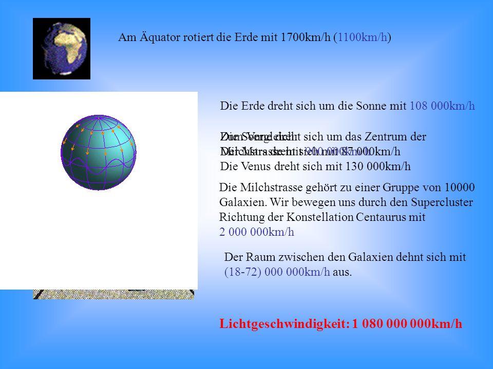 Am Äquator rotiert die Erde mit 1700km/h (1100km/h) Die Erde dreht sich um die Sonne mit 108 000km/h Zum Vergleich: Der Mars dreht sich mit 87 000km/h