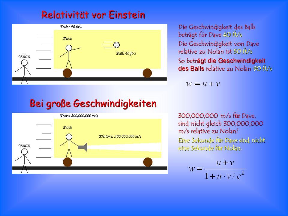Relativität vor Einstein Bei große Geschwindigkeiten Die Geschwindigkeit des Balls beträgt für Dave 40 ft/s Die Geschwindigkeit von Dave relative zu N