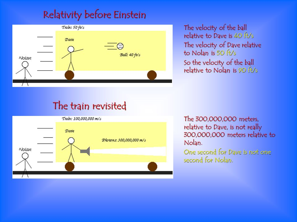 Relativity before Einstein The train revisited The velocity of the ball relative to Dave is 40 ft/s The velocity of Dave relative to Nolan is 50 ft/s