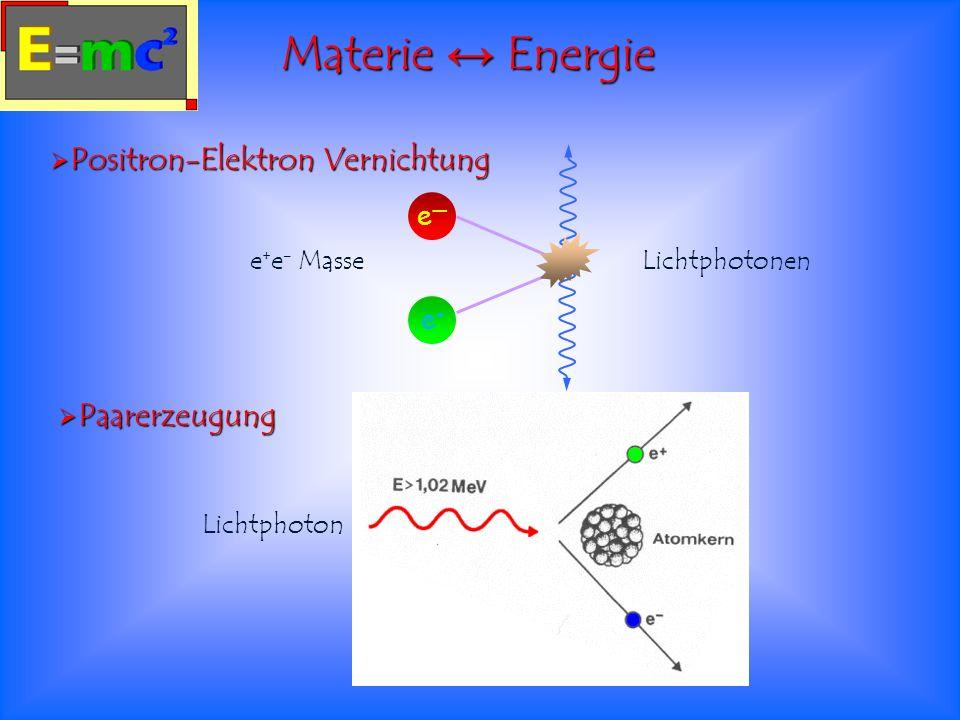 e e+e+ Positron-Elektron Vernichtung Positron-Elektron Vernichtung e + e - MasseLichtphotonen Materie Energie Paarerzeugung Paarerzeugung Lichtphoton