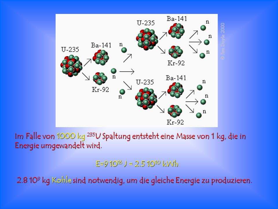 Im Falle von 1000 kg 235 U Spaltung entsteht eine Masse von 1 kg, die in Energie umgewandelt wird. E=9 10 16 J = 2.5 10 10 kWh 2.8 10 9 kg Kohle sind