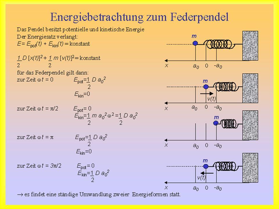 Energiebetrachtung zum Federpendel