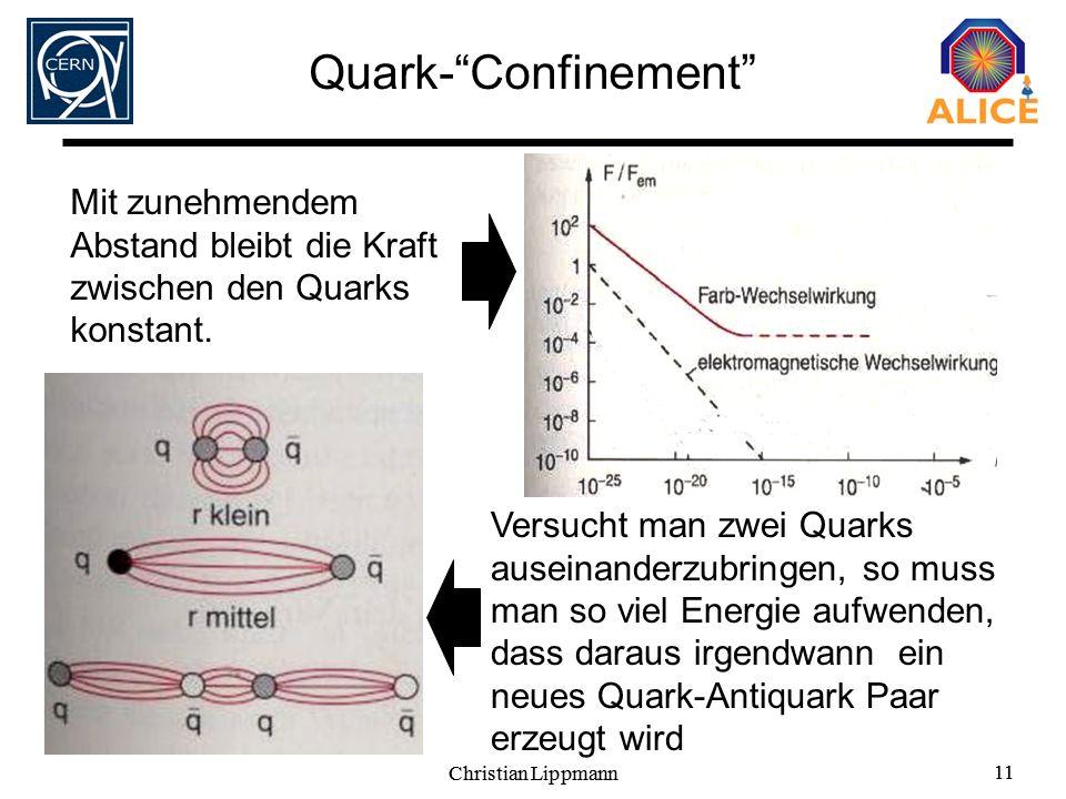 Christian Lippmann 11 Christian Lippmann 11 Quark-Confinement Versucht man zwei Quarks auseinanderzubringen, so muss man so viel Energie aufwenden, da