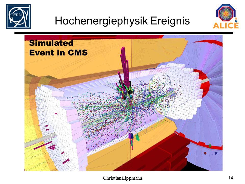 Christian Lippmann 14 Christian Lippmann 14 Hochenergiephysik Ereignis Simulated Event in CMS