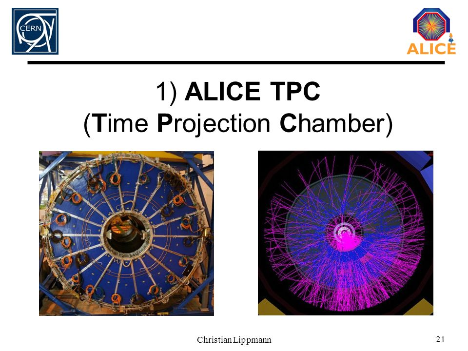 Christian Lippmann 21 1) ALICE TPC (Time Projection Chamber)
