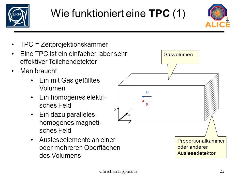 Christian Lippmann 22 Wie funktioniert eine TPC (1) x E Proportionalkammer oder anderer Auslesedetektor Gasvolumen y z TPC = Zeitprojektionskammer Ein