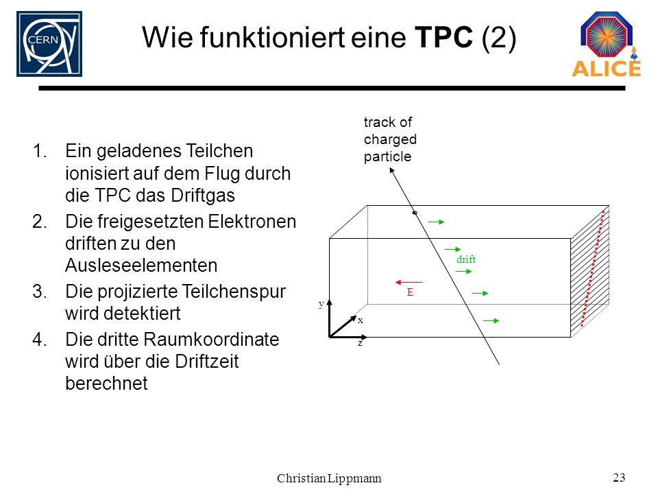 Christian Lippmann 23 Wie funktioniert eine TPC (2) x E drift track of charged particle y z 1.Ein geladenes Teilchen ionisiert auf dem Flug durch die