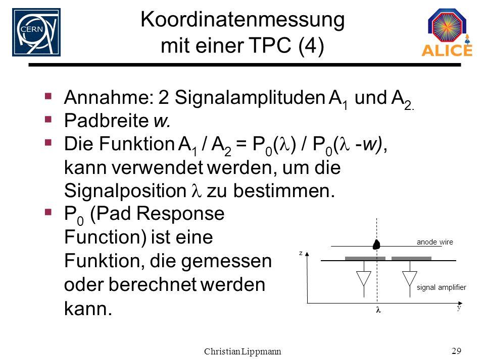 Christian Lippmann 29 Annahme: 2 Signalamplituden A 1 und A 2. Padbreite w. Die Funktion A 1 / A 2 = P 0 ( ) / P 0 ( -w), kann verwendet werden, um di