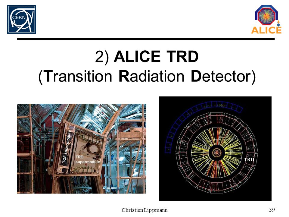 Christian Lippmann 39 2) ALICE TRD (Transition Radiation Detector) TRD