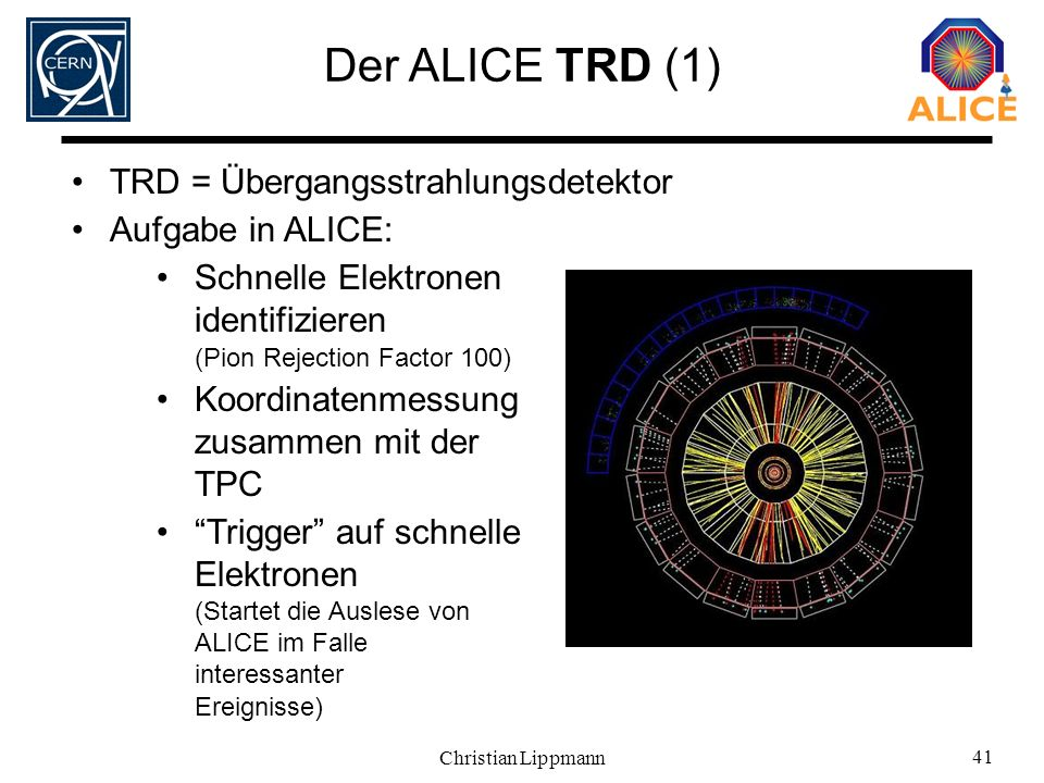 Christian Lippmann 41 Der ALICE TRD (1) TRD = Übergangsstrahlungsdetektor Aufgabe in ALICE: Schnelle Elektronen identifizieren (Pion Rejection Factor