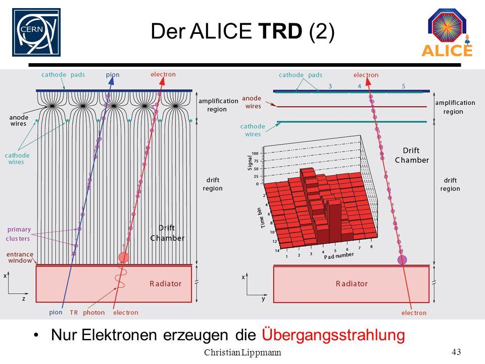 Christian Lippmann 43 Der ALICE TRD (2) Nur Elektronen erzeugen die Übergangsstrahlung