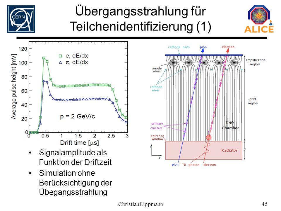 Christian Lippmann 46 Signalamplitude als Funktion der Driftzeit Simulation ohne Berücksichtigung der Übegangsstrahlung Übergangsstrahlung für Teilche