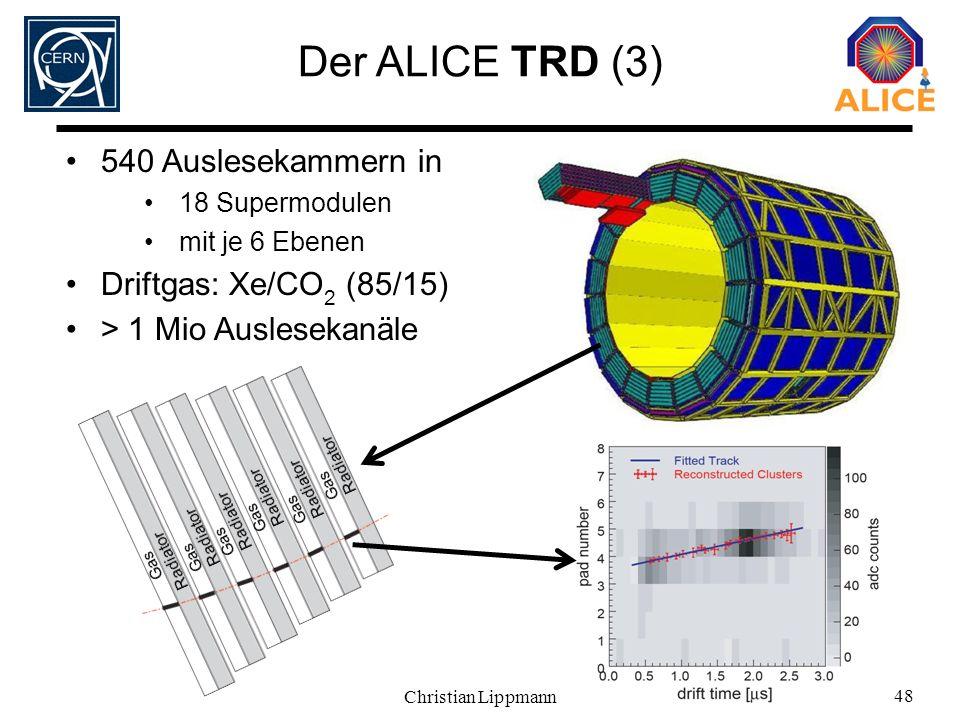 Christian Lippmann 48 Der ALICE TRD (3) 540 Auslesekammern in 18 Supermodulen mit je 6 Ebenen Driftgas: Xe/CO 2 (85/15) > 1 Mio Auslesekanäle