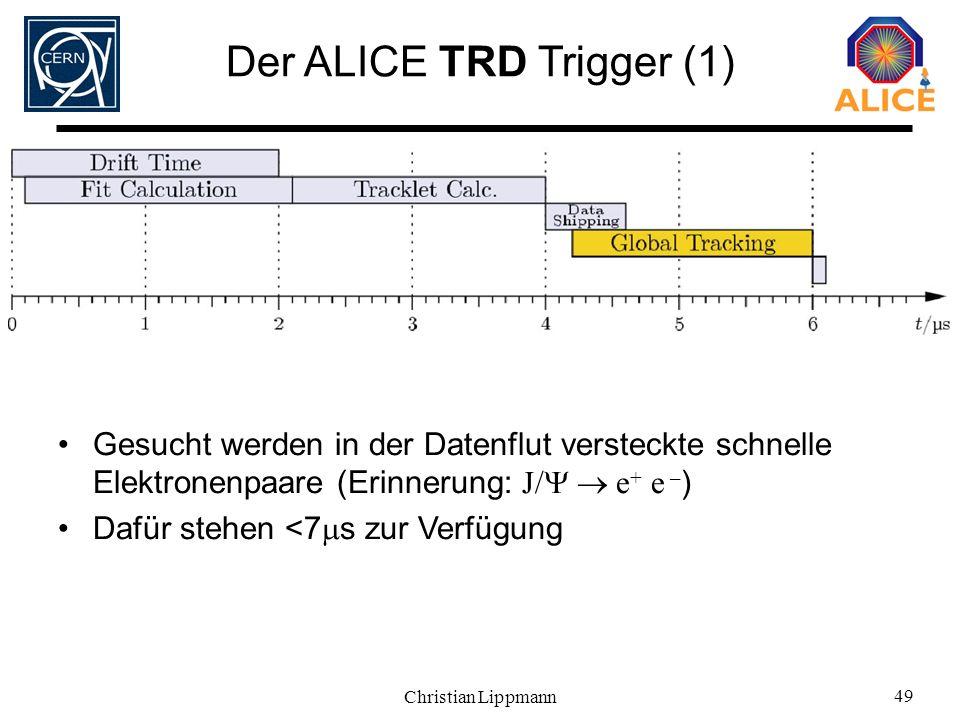 Christian Lippmann 49 Der ALICE TRD Trigger (1) Gesucht werden in der Datenflut versteckte schnelle Elektronenpaare (Erinnerung: J/ e + e – ) Dafür st