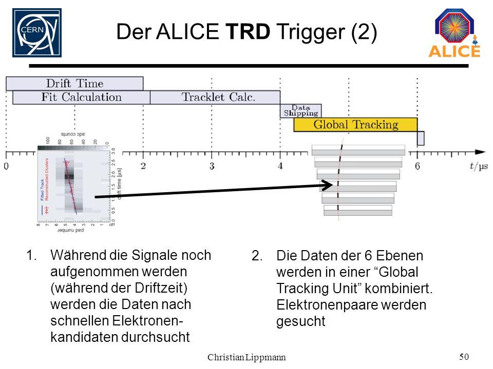 Christian Lippmann 50 Der ALICE TRD Trigger (2) 1.Während die Signale noch aufgenommen werden (während der Driftzeit) werden die Daten nach schnellen
