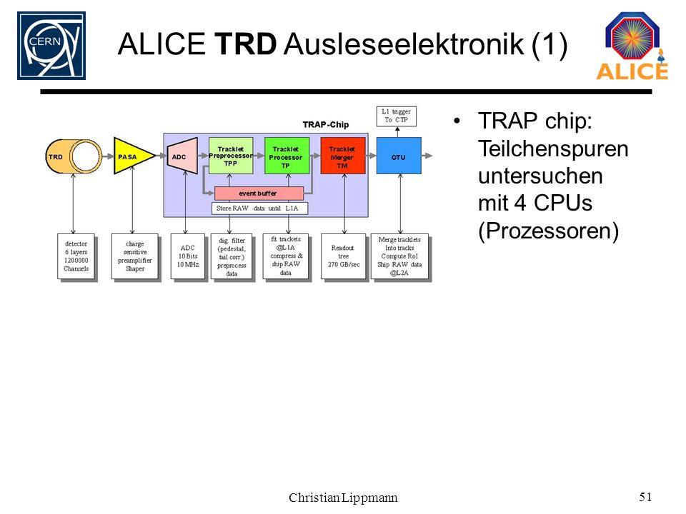 Christian Lippmann 51 ALICE TRD Ausleseelektronik (1) TRAP chip: Teilchenspuren untersuchen mit 4 CPUs (Prozessoren)
