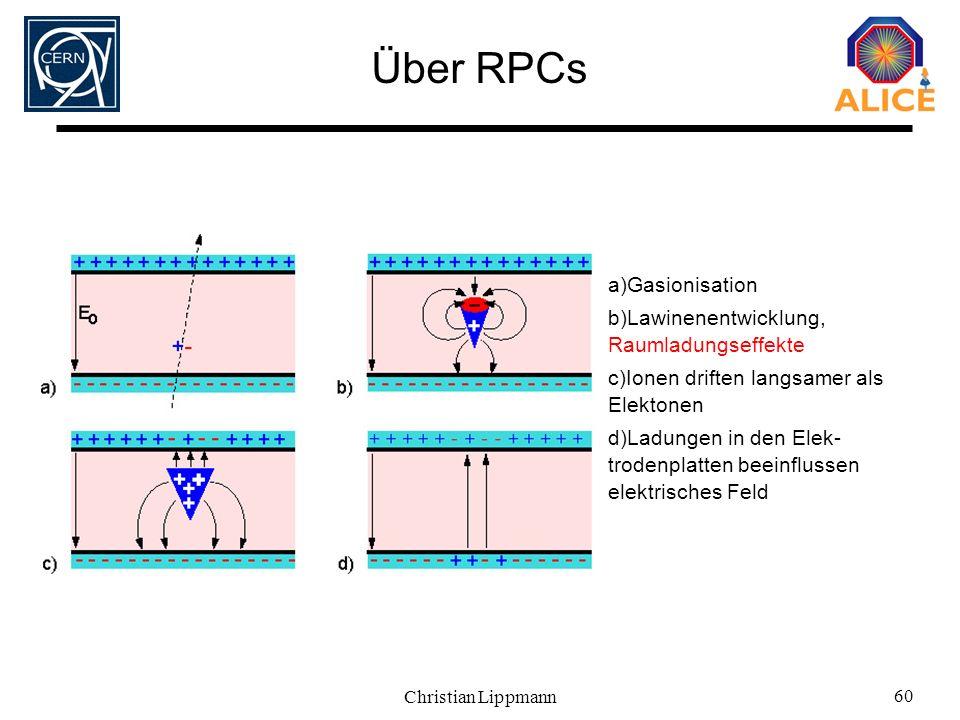 Christian Lippmann 60 Über RPCs a)Gasionisation b)Lawinenentwicklung, Raumladungseffekte c)Ionen driften langsamer als Elektonen d)Ladungen in den Ele