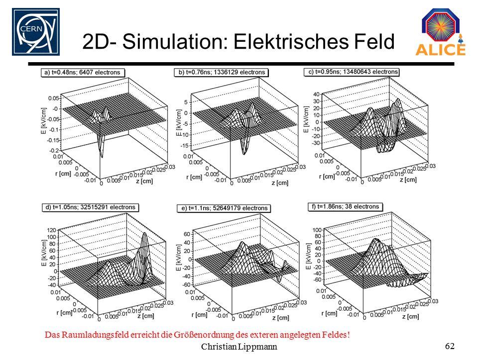 Christian Lippmann 62 Christian Lippmann 62 2D- Simulation: Elektrisches Feld Das Raumladungsfeld erreicht die Größenordnung des exteren angelegten Fe