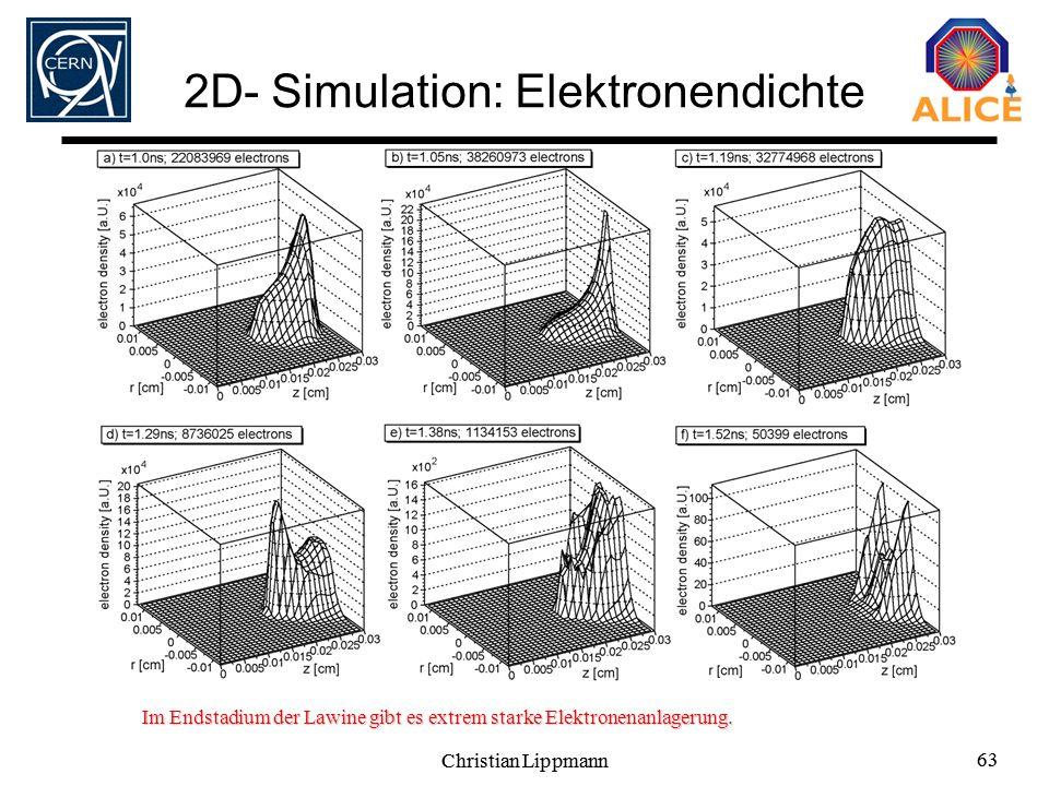Christian Lippmann 63 Christian Lippmann 63 2D- Simulation: Elektronendichte Im Endstadium der Lawine gibt es extrem starke Elektronenanlagerung.