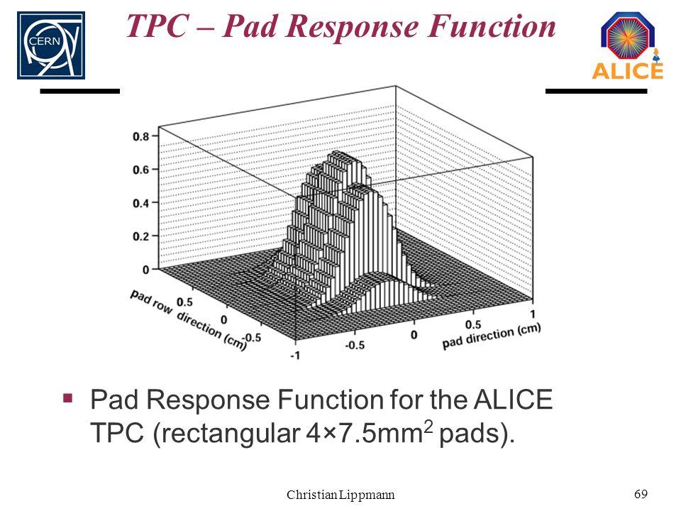 Christian Lippmann 69 TPC – Pad Response Function Pad Response Function for the ALICE TPC (rectangular 4×7.5mm 2 pads).