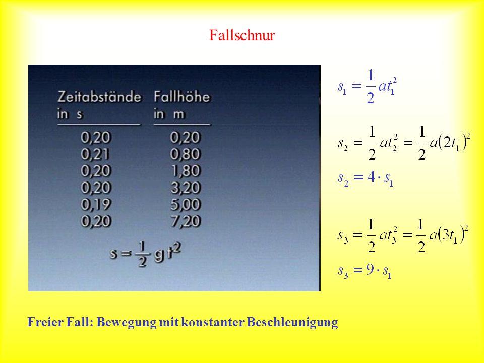 Fallschnur Freier Fall: Bewegung mit konstanter Beschleunigung