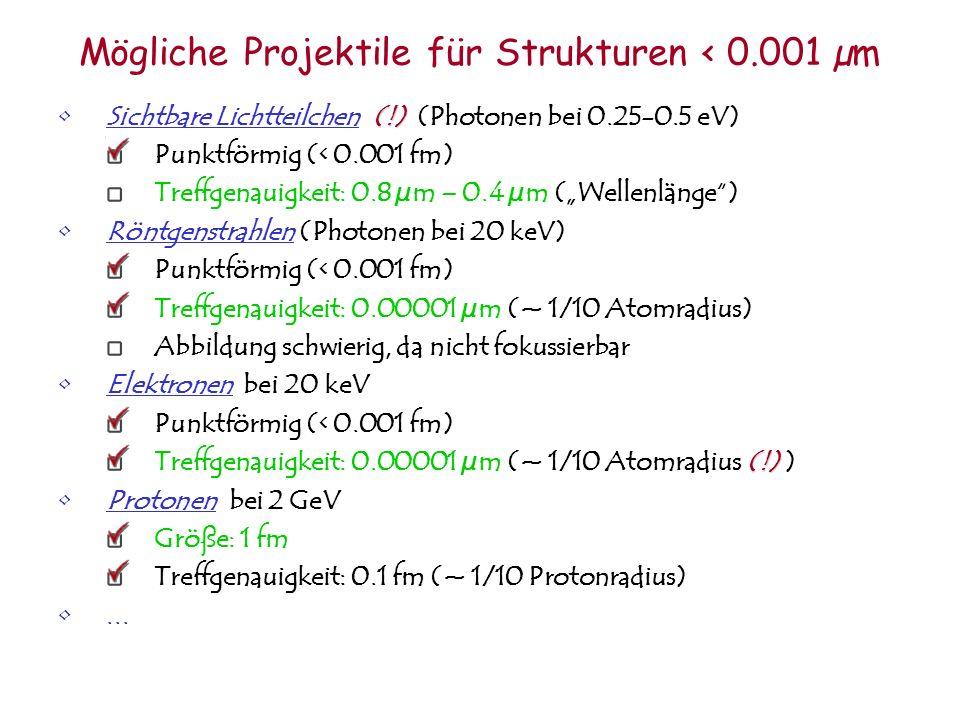 Mögliche Projektile für Strukturen < 0.001 µm (!)Sichtbare Lichtteilchen (!) (Photonen bei 0.25-0.5 eV) Punktförmig (< 0.001 fm) Treffgenauigkeit: 0.8