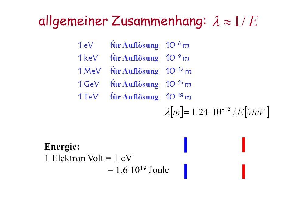 allgemeiner Zusammenhang: 1 eVf ür Auflösung 10 -6 m 1 keVf ür Auflösung 10 -9 m 1 MeVf ür Auflösung 10 -12 m 1 GeVf ür Auflösung 10 -15 m 1 TeVf ür A