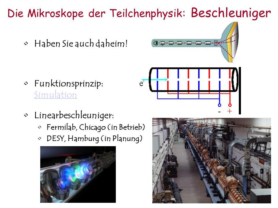 Die Mikroskope der Teilchenphysik: Beschleuniger Haben Sie auch daheim! Funktionsprinzip: Simulation Simulation Linearbeschleuniger: Fermilab, Chicago