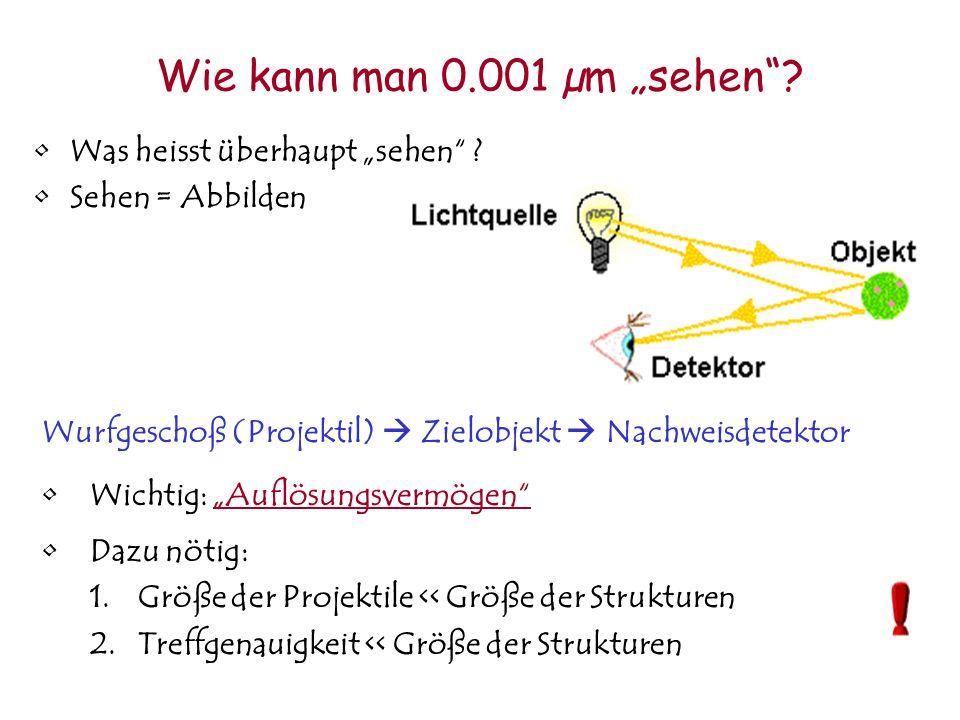Was heisst überhaupt sehen ? Sehen = Abbilden Wie kann man 0.001 µm sehen? Wichtig: Auflösungsvermögen Dazu nötig: 1.Größe der Projektile << Größe der