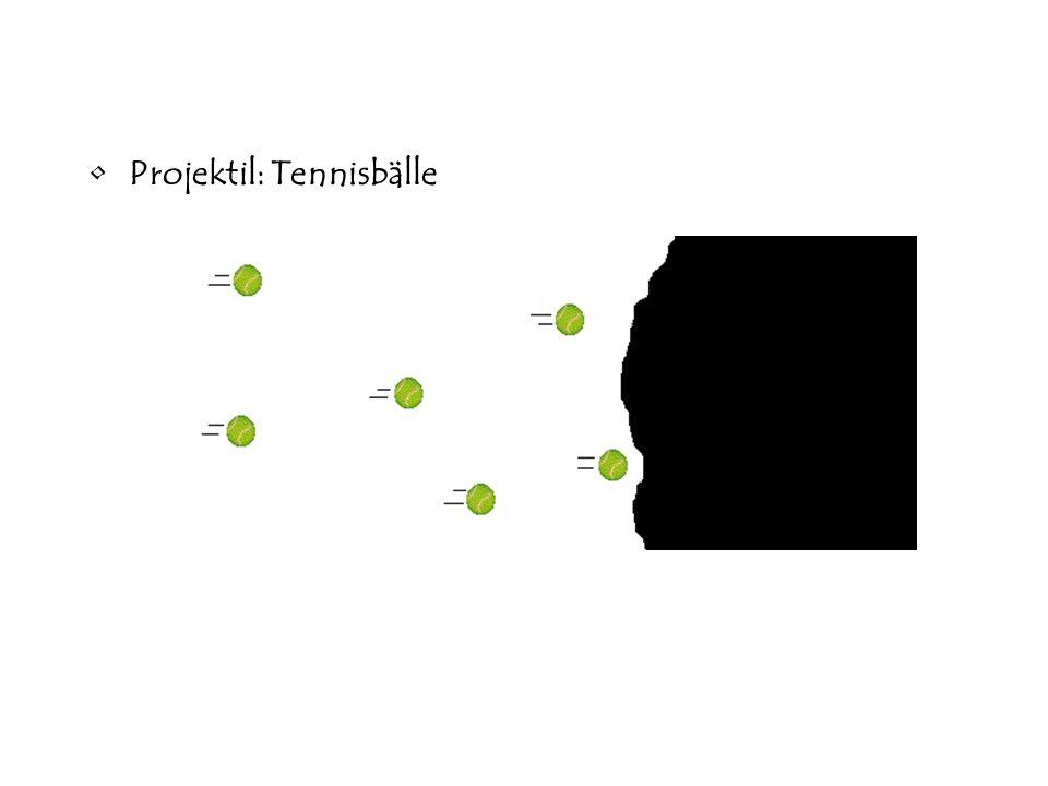 Projektil: Tennisbälle
