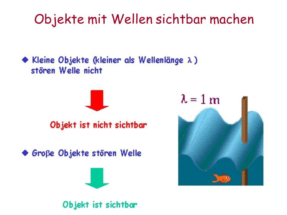 Verfügbare Wellenlängen eletromagnetische Wellen LW3000 m MW300 m KW30 m UKW3 m GPS0.3 m Infrarot10 -6 m Licht5 10 -7 m2 eV UV10 -7 m10 eV R öntgen Strahlung 10 -10 m10 4 eV γ -Strahlung10 -12 m10 6 eV
