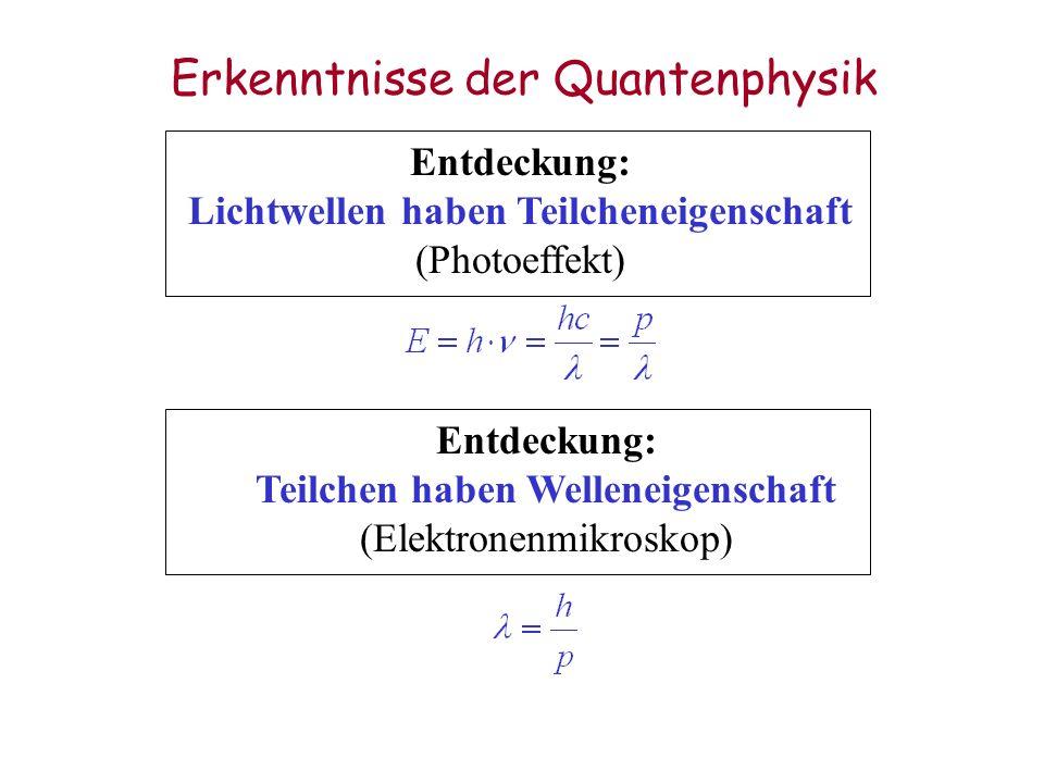 Erkenntnisse der Quantenphysik Entdeckung: Lichtwellen haben Teilcheneigenschaft (Photoeffekt) Entdeckung: Teilchen haben Welleneigenschaft (Elektrone