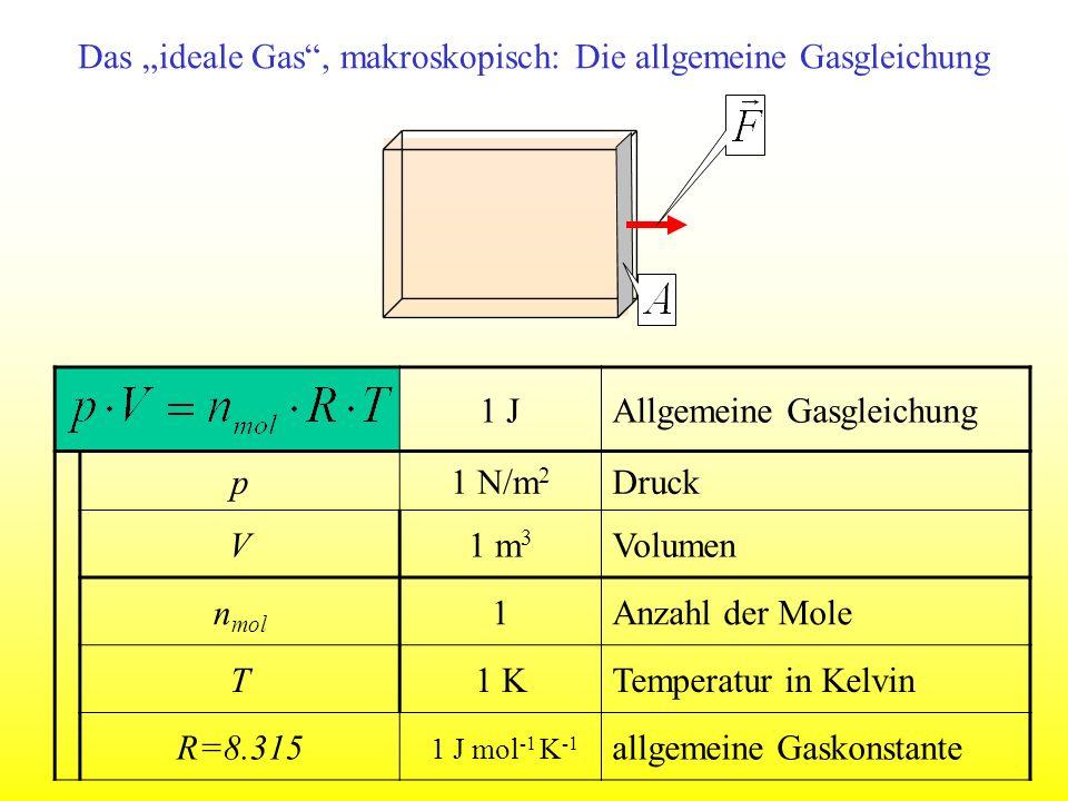 Das ideale Gas, makroskopisch: Die allgemeine Gasgleichung 1 JAllgemeine Gasgleichung p1 N/m 2 Druck V1 m 3 Volumen n mol 1Anzahl der Mole T1 KTempera