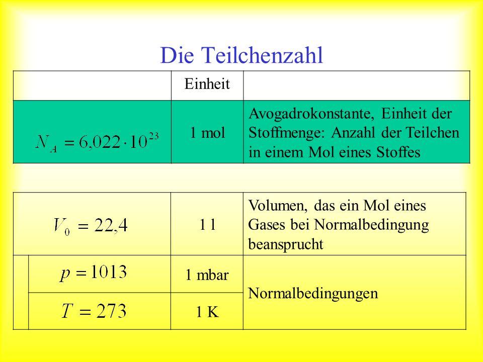 1 l Volumen, das ein Mol eines Gases bei Normalbedingung beansprucht 1 mbar Normalbedingungen 1 K Einheit 1 mol Avogadrokonstante, Einheit der Stoffme